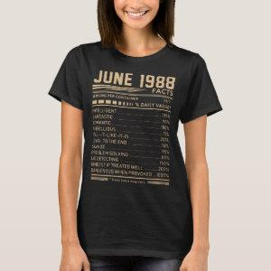 june 1988 facts birthday t-shirts starting at 27.30